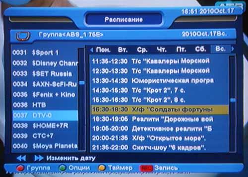 расписание передач