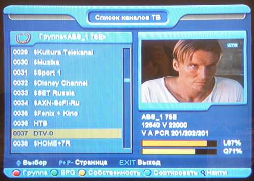 список каналов abs-1