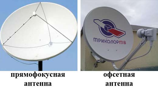 спутниковая антенна саратов типы антенн