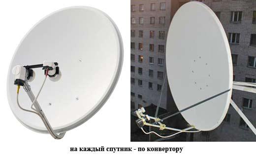 мультифид на спутниковой антенне