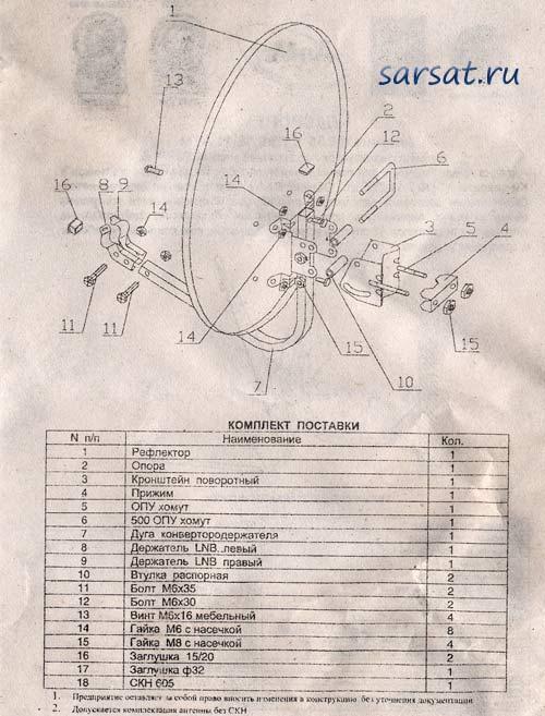 схема сборки спутниковой антенны.