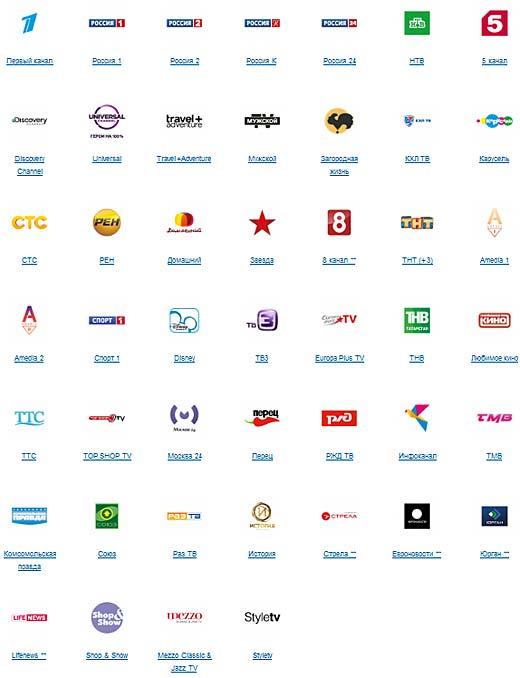 telekarta-tv-spisok-kanalov