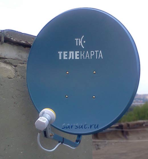 telekarta antenna