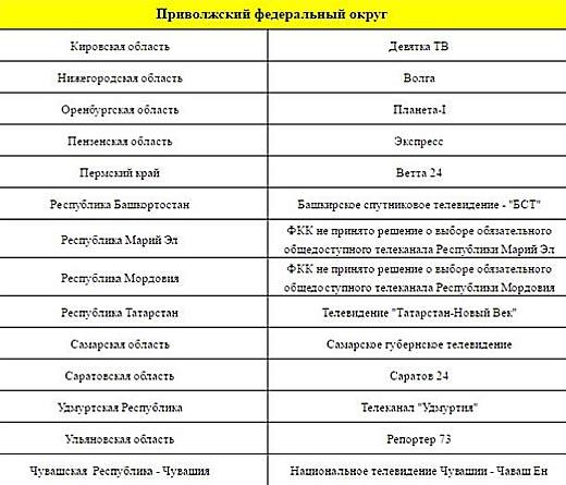 saratov 24