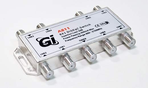gi a811