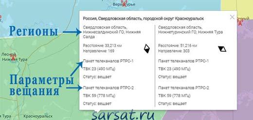 подробная информация о станции